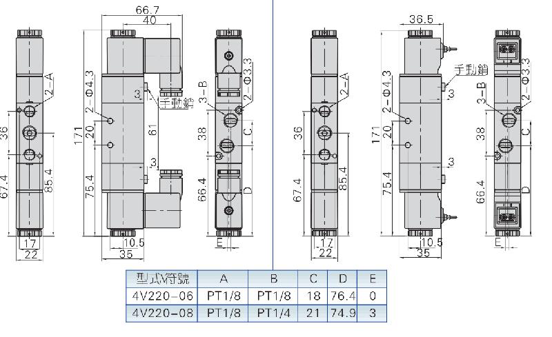 4V220 5-2way